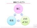 池田商工会議所創業スクールで顧客に思いを馳せる